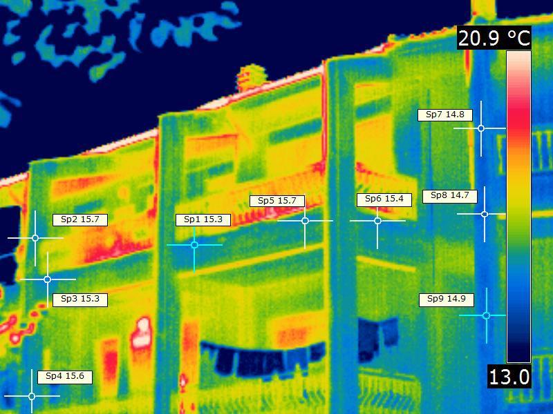 Termografia a infrarossi